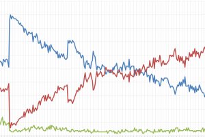 Priming and the plight of public opinion polling
