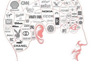 Building better brands with neuromarketing